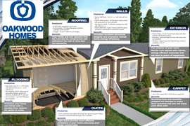 New Proposed Energy Standards for Manufactured Housing